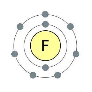 Acidum fluoricum (Кислота фтористая)