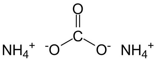 Ammonium carboncium (Карбонат аммония, Аммиак)